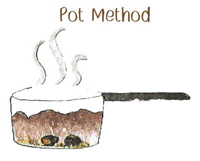 How to make chaga tea - pot method
